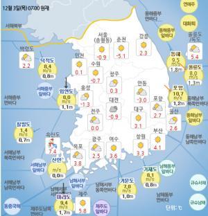 [일기예보]기상청 오늘의 날씨 및 이번주 주말날씨 예보