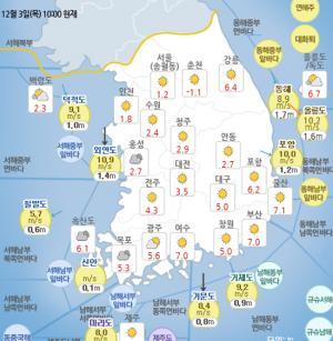 [일기예보]기상청 전국 지역별 오늘의 날씨 및 이번주날씨 예보
