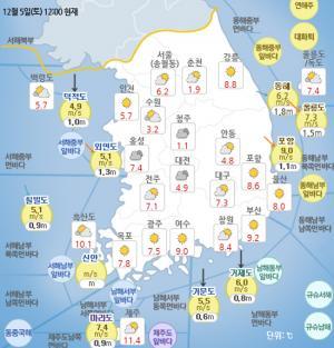 [일기예보]기상청 전국 지역별 오늘의 날씨 및 주말날씨 예보, 당분간 내륙 아침기온 영하권!