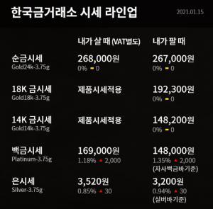 [오늘의 금값시세] 순금 한돈 24K, 18K, 14K 등 1월 15일 한국금거래소 금 거래가격