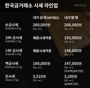 [오늘의 금시세] 순금 한돈 24K, 18K, 14K 등 1월 23일 한국금거래소 금값(거래가격)