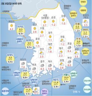[일기예보]기상청 전국 오늘의 날씨 및 이번주 날씨 예보, 내일~모레 전국 비 또는 눈!