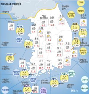 [일기예보]기상청 전국 지역별 오늘의 날씨 및 내일날씨 예보[종합]
