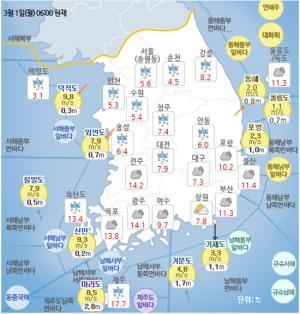 [일기예보]기상청 전국 오늘의 날씨 및 이번주날씨 예보, 서울-수원-대구-제주 등 전국 비 또는 눈