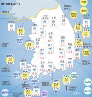 [일기예보]기상청 전국 지역별 오늘의 날씨 및 내일날씨 예보, 4~5일 남부지방, 제주도 비 또는 눈[종합]