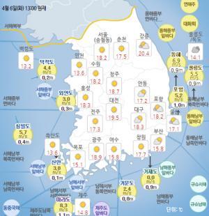 [일기예보]기상청 전국 오늘의 날씨 및 내일 날씨 예보!