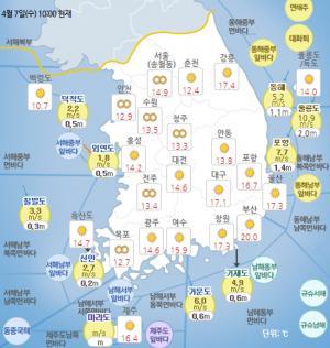 [일기예보]기상청 전국 오늘의 날씨 및 내일 날씨 예보