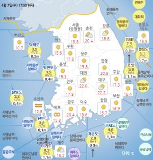[일기예보]기상청 오늘의 날씨 및 내일 날씨 예보!...12일~13일 전국 비!, 오늘일출시간(오늘 해뜨는시간)