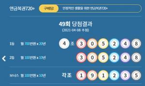 제49회 연금복권 720 당첨번호 확인, 실수령액은?