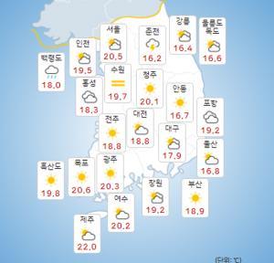 [일기예보]기상청 오늘의 날씨 및 이번주날씨 예보, 2021년 장마기간 및 태풍 전망!